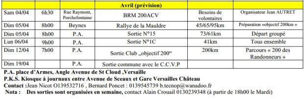 17 Tournants - BRM 200 Versailles