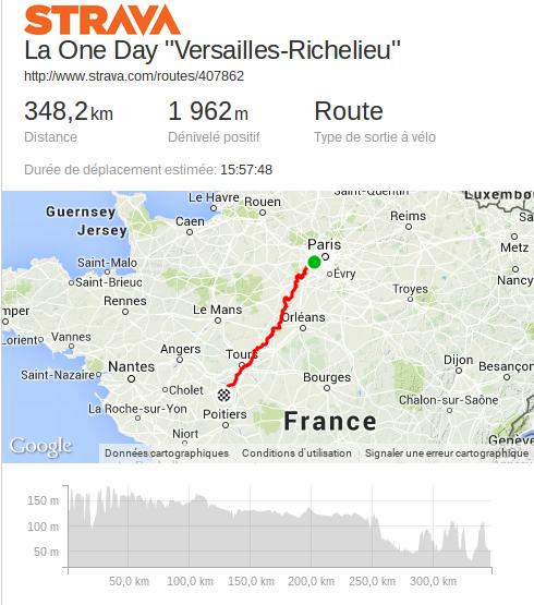 """Le Parcours de la la 1ère édition de La One Day """"Versailles-Richelieu"""""""