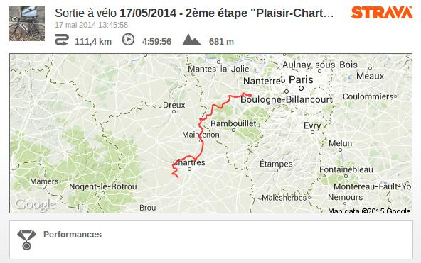 """2ème Etape - """"Plaisir-Chartres-Plaisir"""" - 2014"""