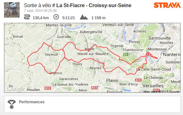 Copyright 17 Tournants - La Saint-Fiacre 2014 - Croissy-sur-Seine