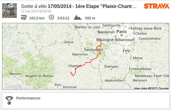 1ère étape - Randosportive Plaisir-Chartres-Plaisir
